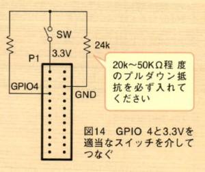 Nikkei201303-4