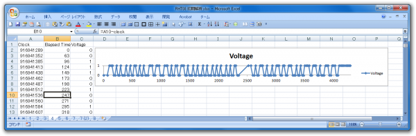 RHT03 voltage analysis 02