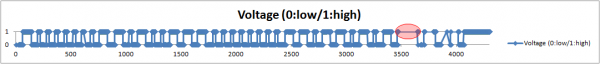 RHT03 voltage analysis 06